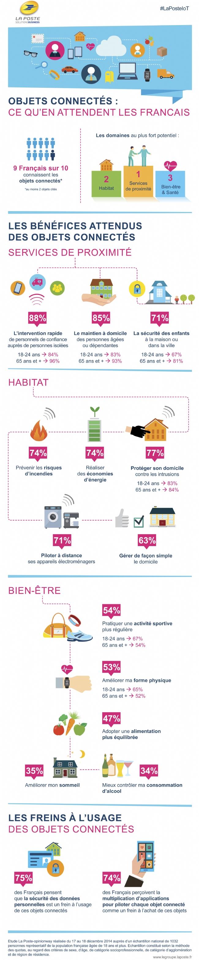 Infographie1