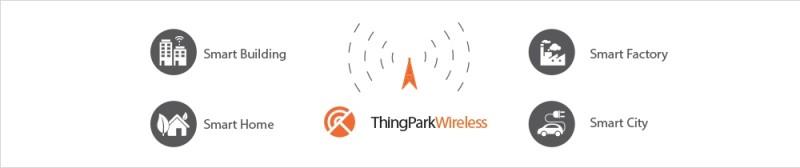 Thing Park Actility réseau LoRa