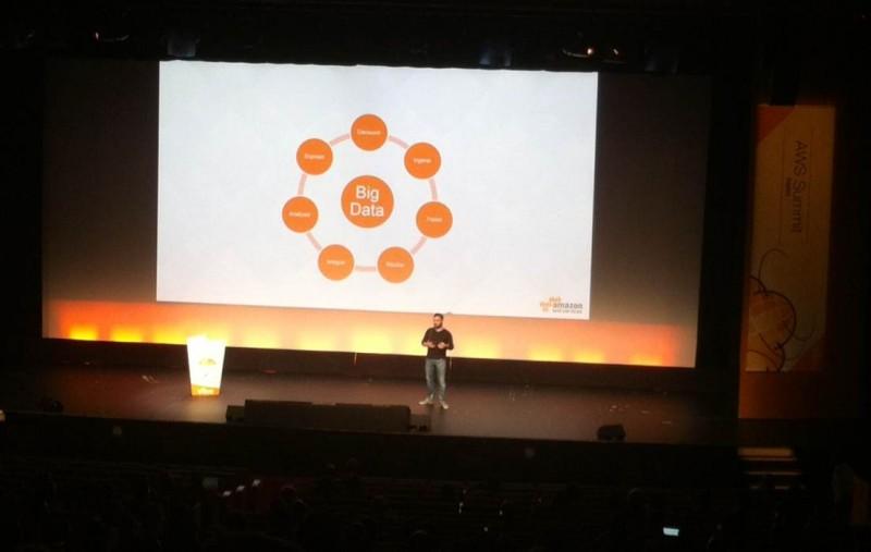 Datasinks AWS Summit