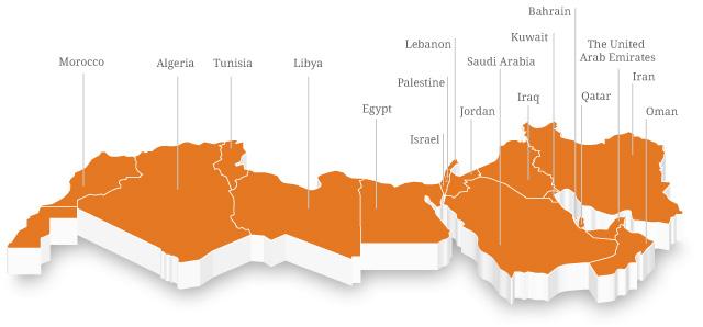 MENA pays