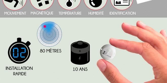 RFID IoT