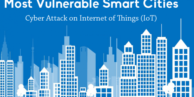 most vulnerable smart cities