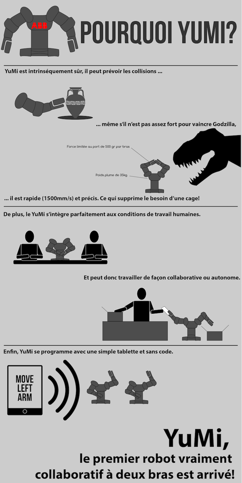 robot yumi infographie