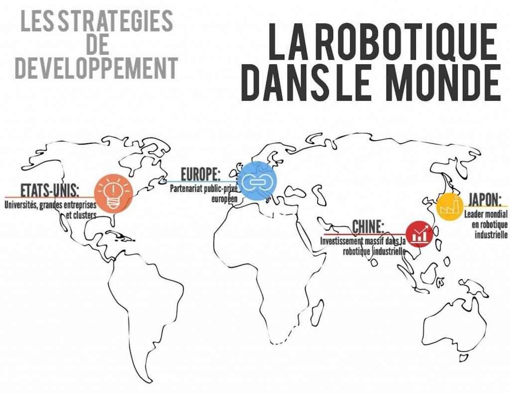 chiffres robotique monde développement