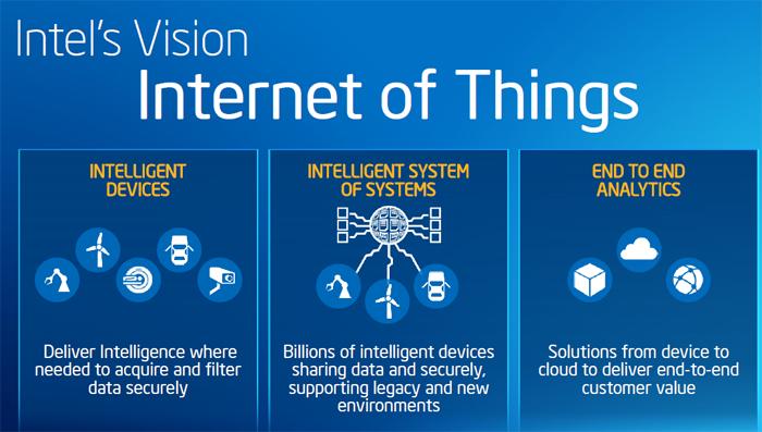 Intel IOT