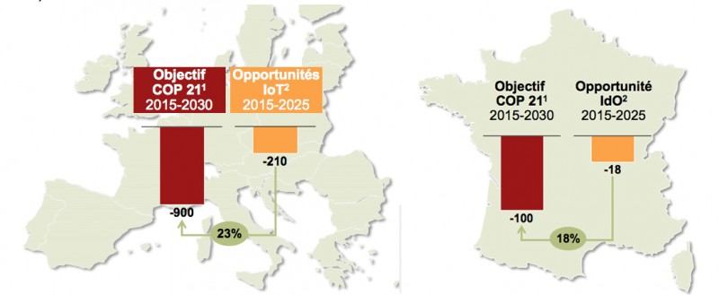 carte europe et france IdO Cop21