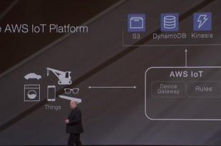 AWS IoT plateforme cloud