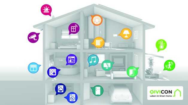 deutsche telekom smart home