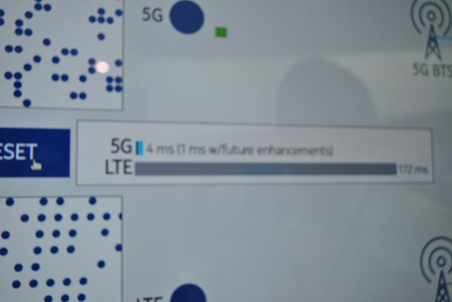 5G latency demonstrations