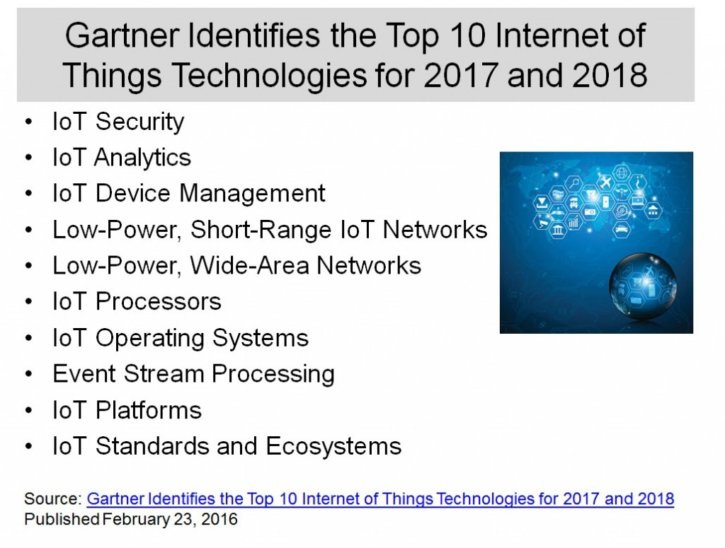 gartner top 10 technologie iot