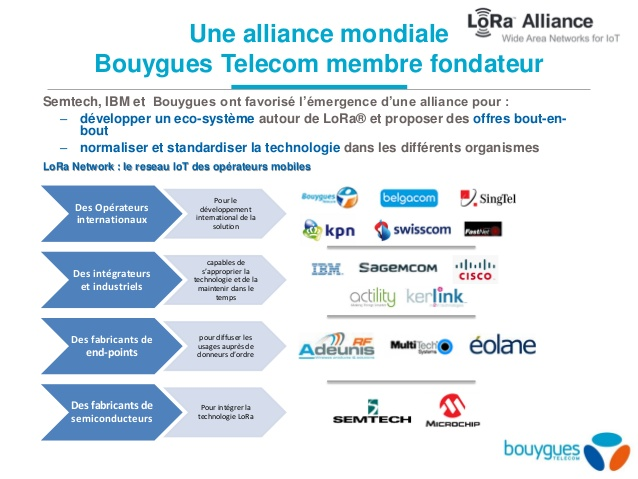 lora bouygues alliance