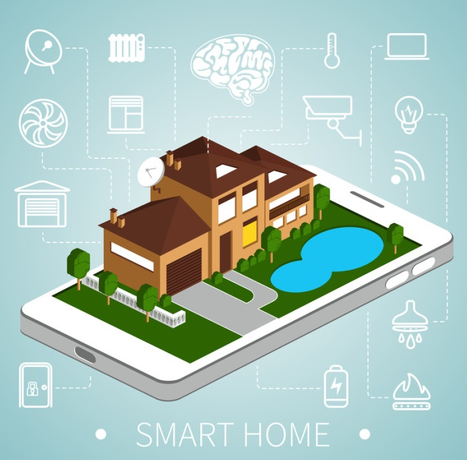 smart home definition