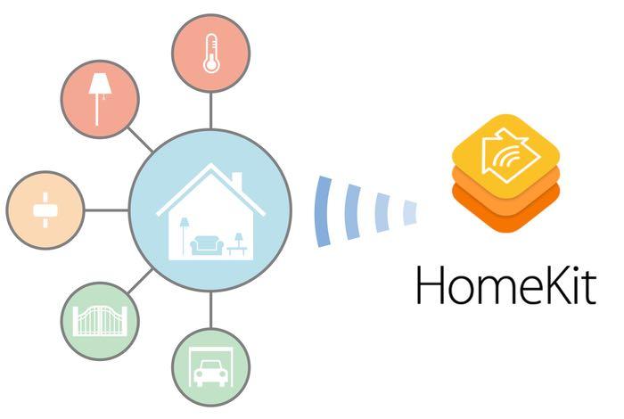 Plateforme Homekit, centralisateur des données domotiques
