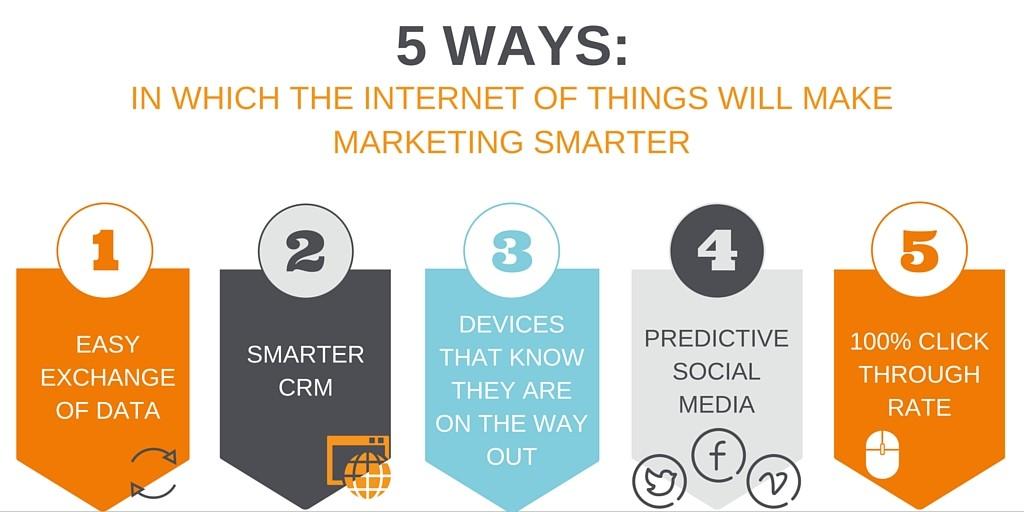 5 tendances pour l'IoT