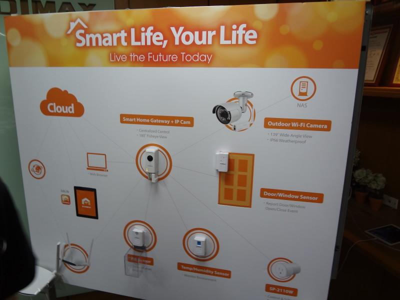 Solution Edimax : une appli, un gateway, smart home