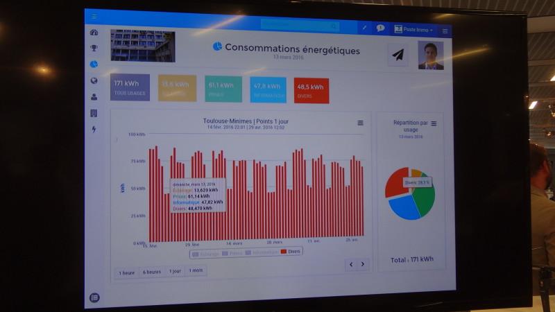 sopra steria Suivi de la consommation énergétique par usage