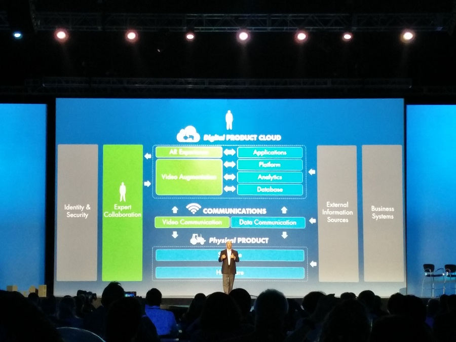 ptc digital product cloud