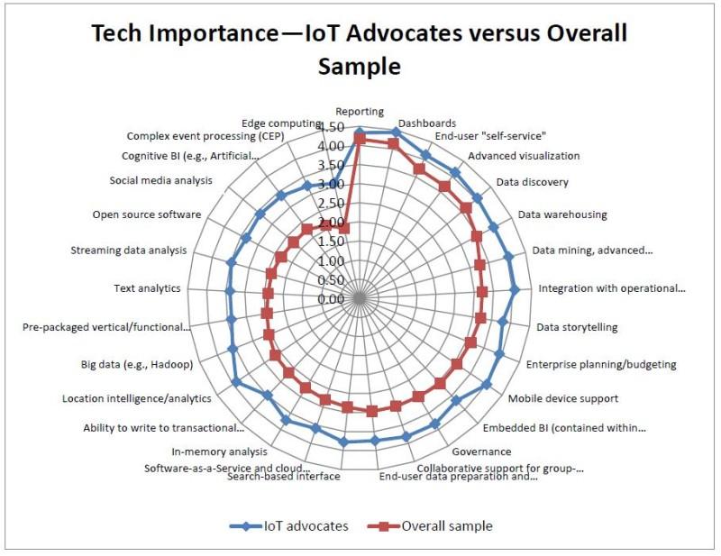 iot-advocates-circle