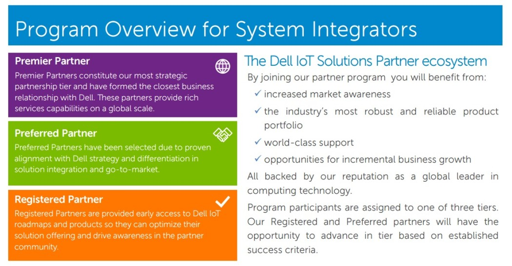 dell programme si