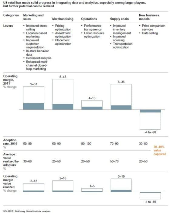 use-retail-data-sheet