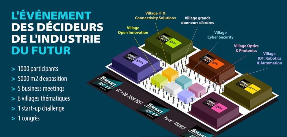 Smart Manufacturing Summit