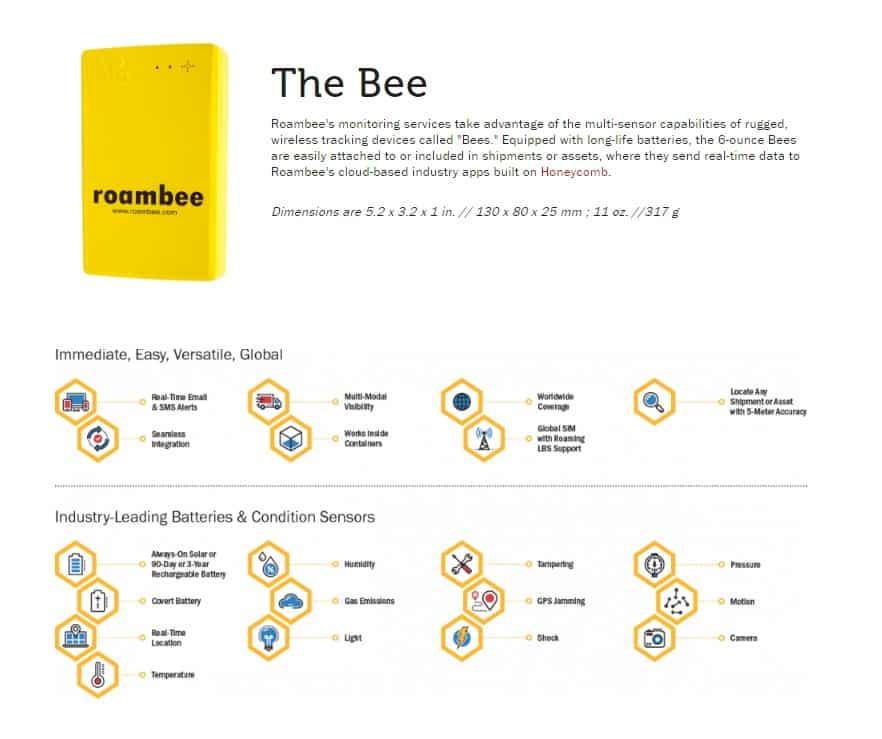 roambee supply chain