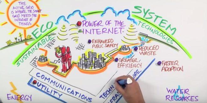 Itron rachète Silver Spring Networks pour devenir le leader du Smart Grid