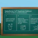 iot explorer edition
