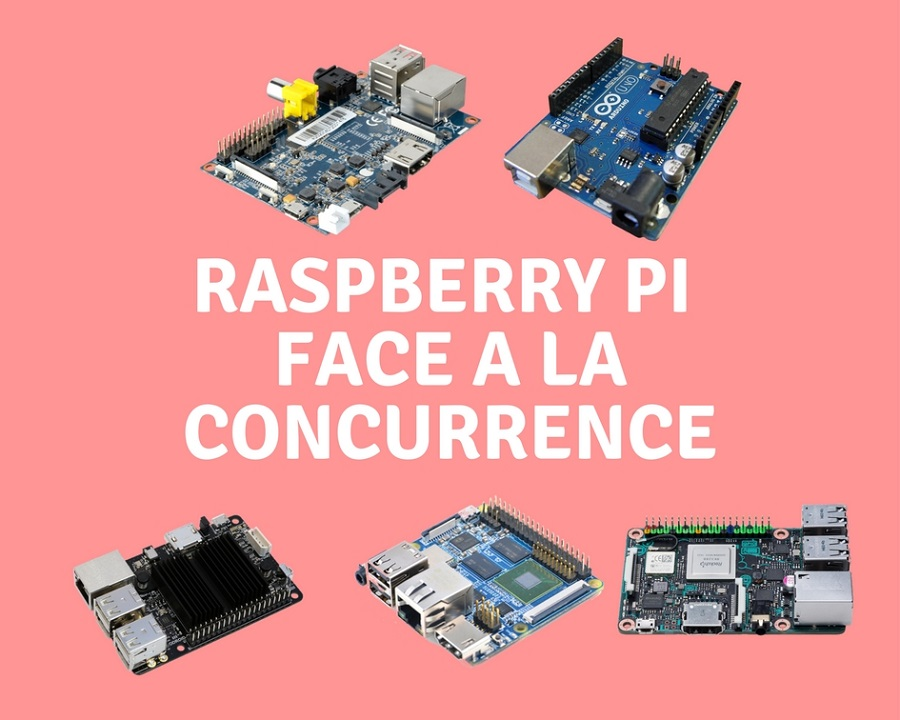 raspberry pi concurrence