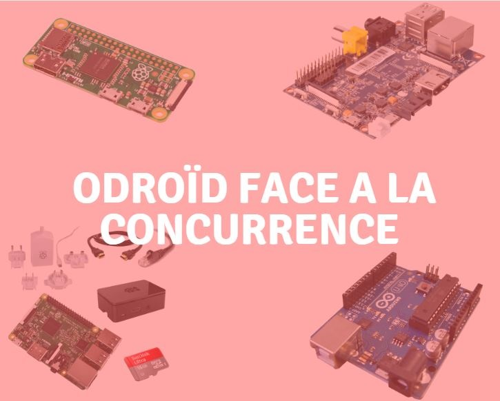 odroid concurrence