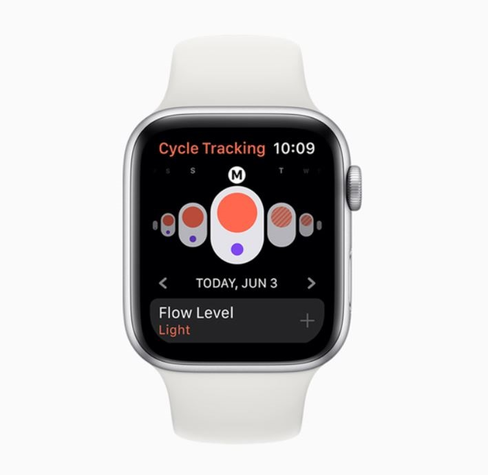 cycle tracking watchos 6