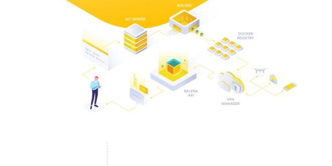 Balena lève 14,4 millions de dollars pour sa plateforme DevOPS IoT