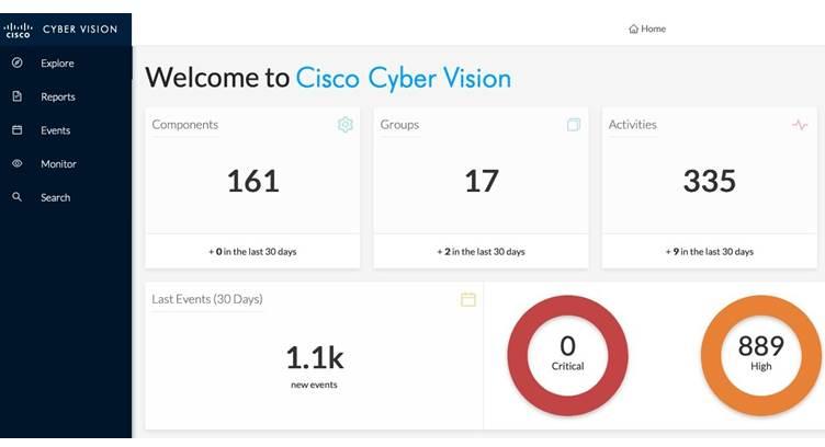 cisco cyber vision architecture