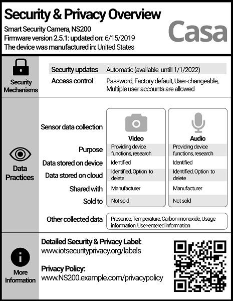 étiquette confidentialité sécurité appareil iot