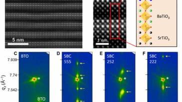 nouvelle technologie de celllule solaire